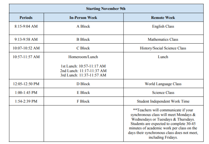 Changes to RHS Hybrid Learning Schedule [Effective November 9, 2020]